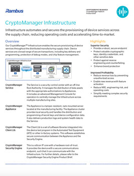 CryptoManager Infrastructure Product Brief