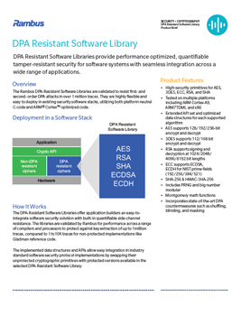 DPA Resistant Software Library Product Brief