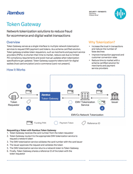 token-gateway-product-brief.png