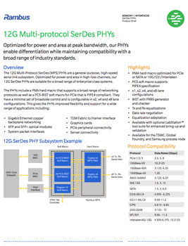 12G PHY Product Brief