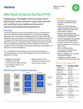 28G PHY Product Brief